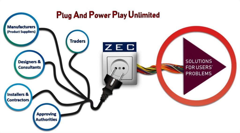 Plug And Power Play Unlimited